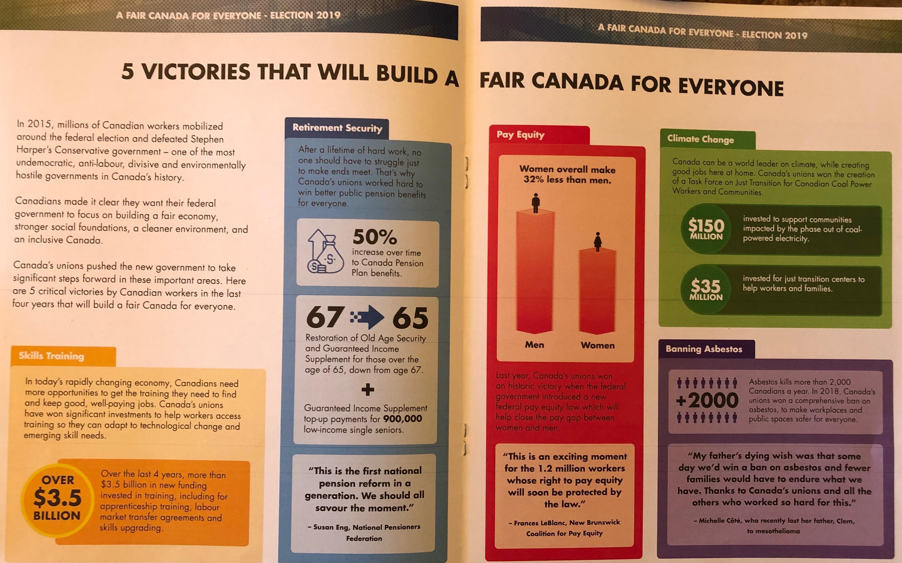 5 victories that will build a fair canada